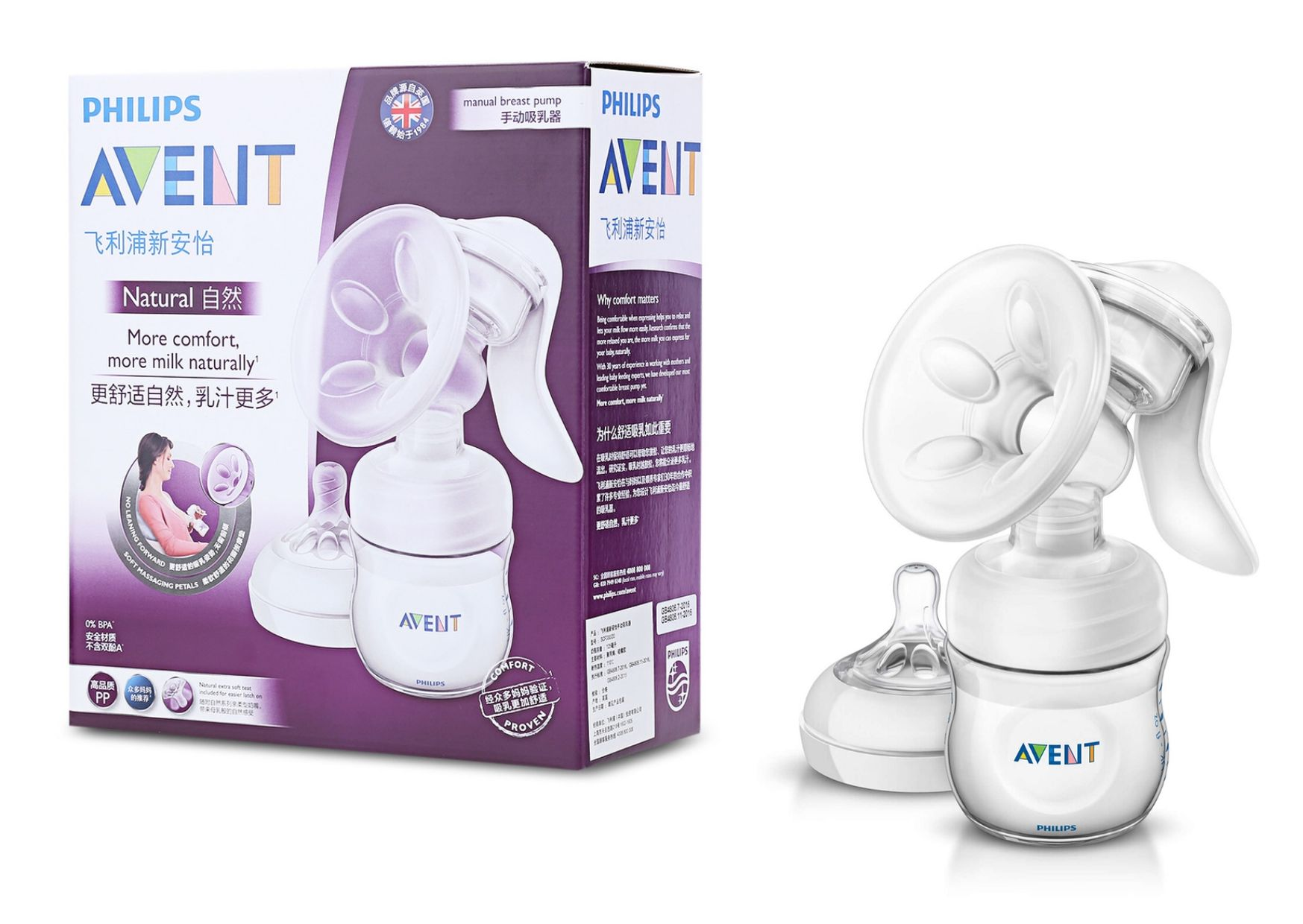 Philips Avent Pompa ASI Manual
